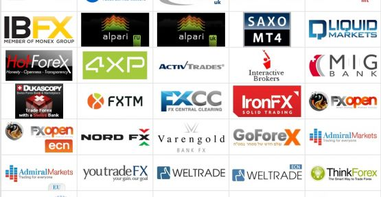One Way Backlink from News Sites for Forex Companies
